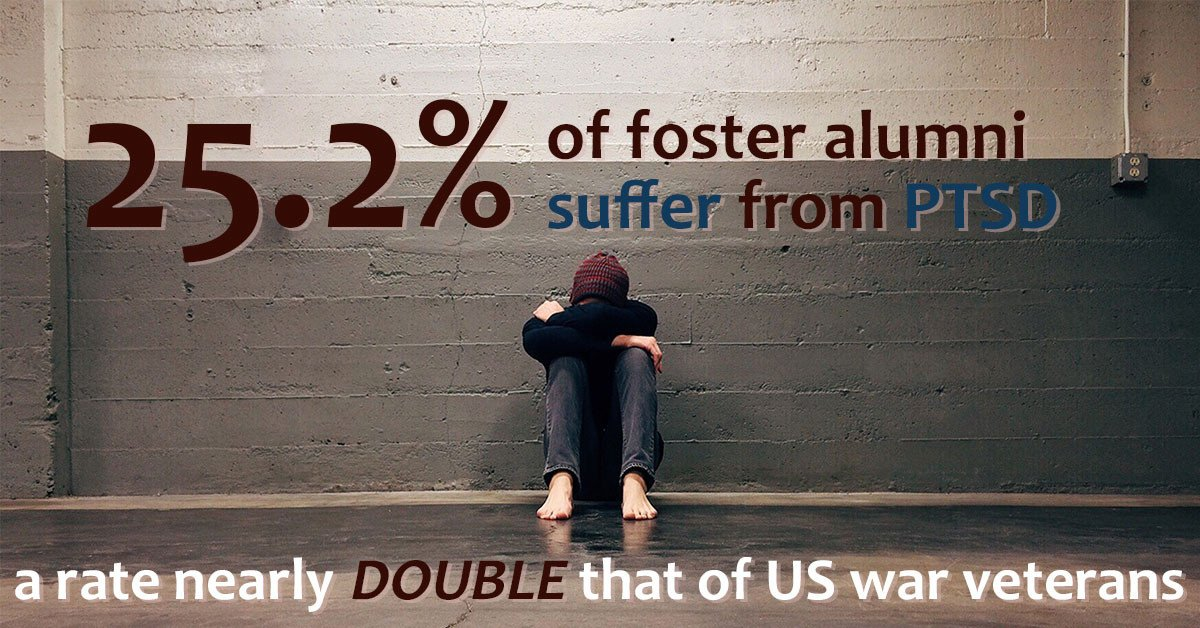 homeless youth sitting against the wall with statistics stating: 25.2% of foster alum suffer from PTSD; a rate nearly double that of US war veterans