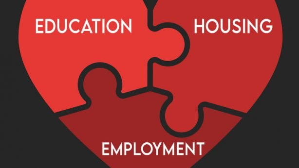 "Puzzle of a Heart with ""Education, Housing, and Employment"" as its pieces"